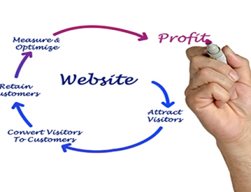 7 Traits of Highly Converting Web Pages