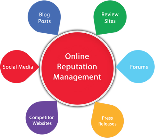 Exploring Online Marketing Strategies – How Our Services Can Help You Reach Your Goals